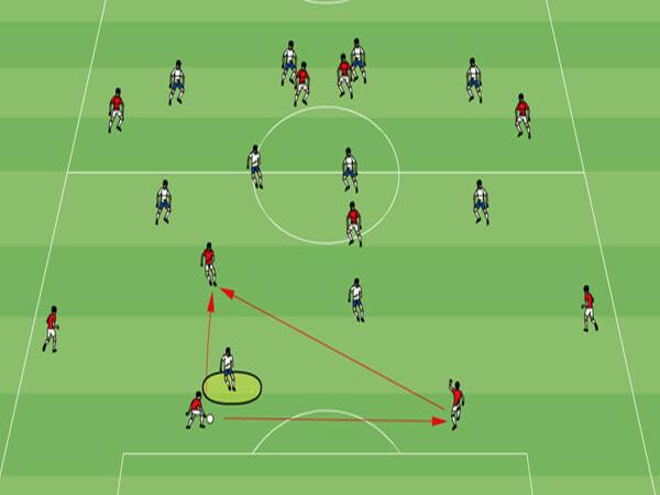 Một số loại Pressing trong bóng đá hiện nay