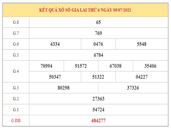 Nhận định KQXSGL ngày 16/7/2021 dựa trên kết quả kì trước