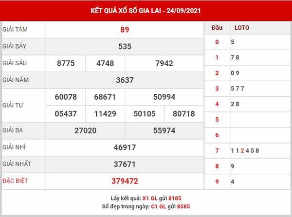 Dự đoán XSGL ngày 1/10/2021