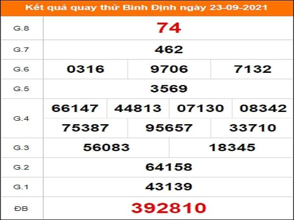 Quay thử xổ số Bình Định ngày 23/9/2021